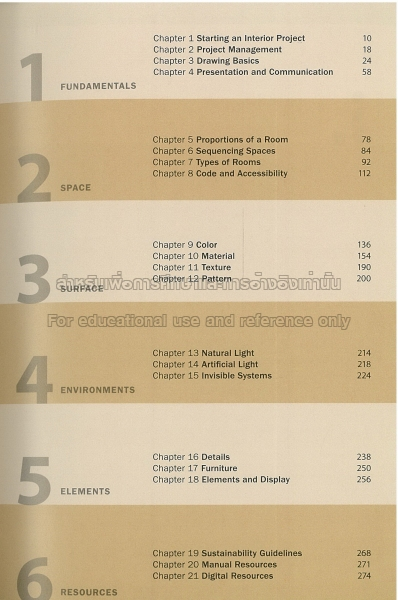 The Interior Design Reference Specification Book By Chris Grimley Mimi Love More